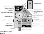 Fig 3) Close up diagram of the apparatus