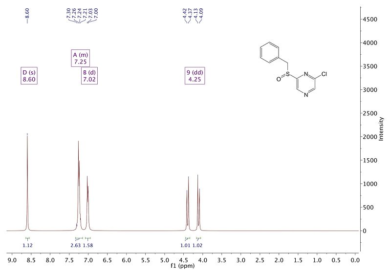 File:Sulfoxide nmr.jpg
