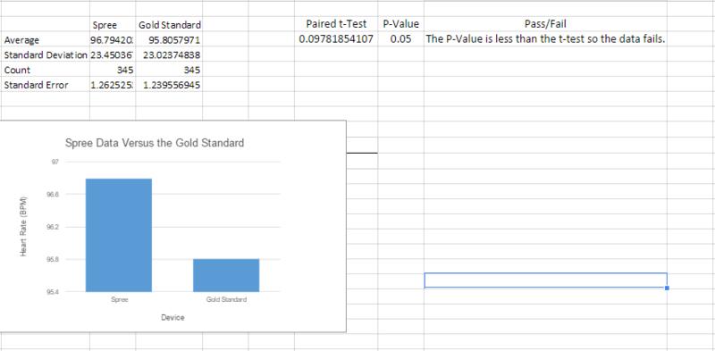 File:T-test & p-value.png