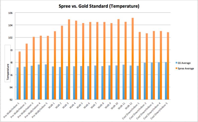 File:Graphgroup12temperature.png