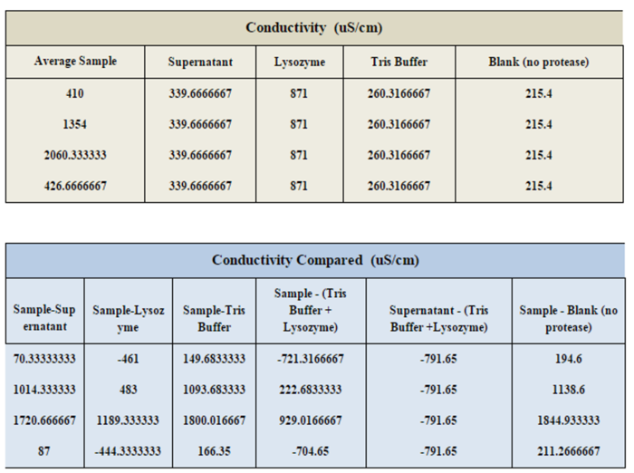RAMconductivitygraphs12 2.png