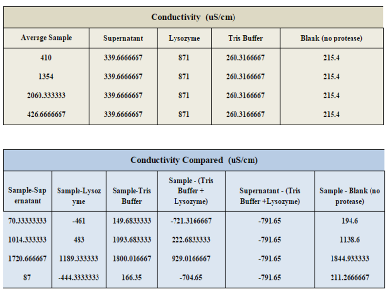 File:RAMconductivitygraphs12 2.png