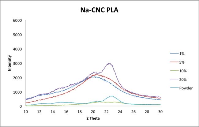 5 29 2014 na CNC PLA megan zoom.png