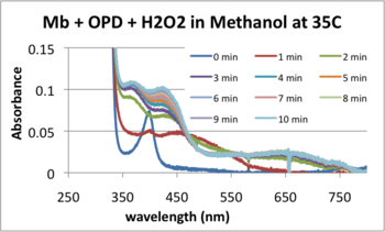 MRH20130402 35C absorbance.png