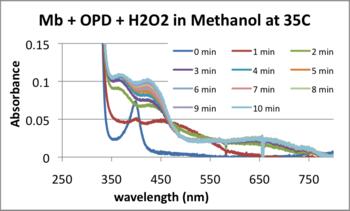MRH20130402 35C absorbance.png