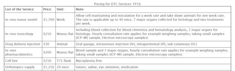 File:Pricing.png