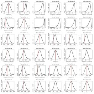 Simulated 2 LR fitpar.png