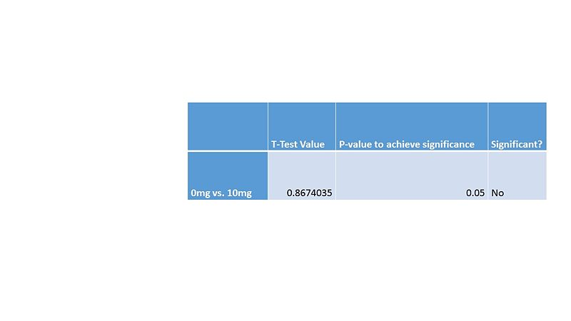 File:BME100LAB2 powerpoint.jpg