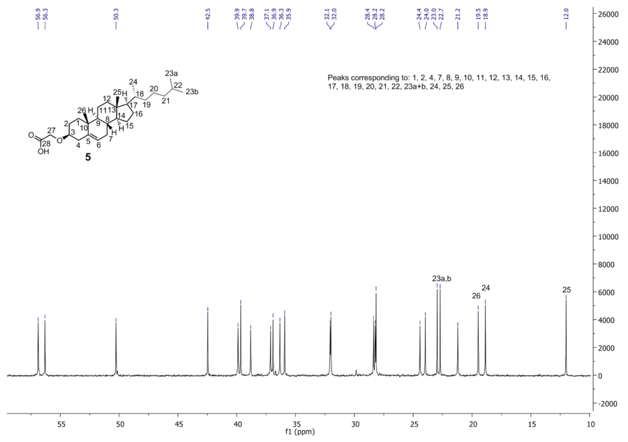 Zoom of 13C NMR of compound 5