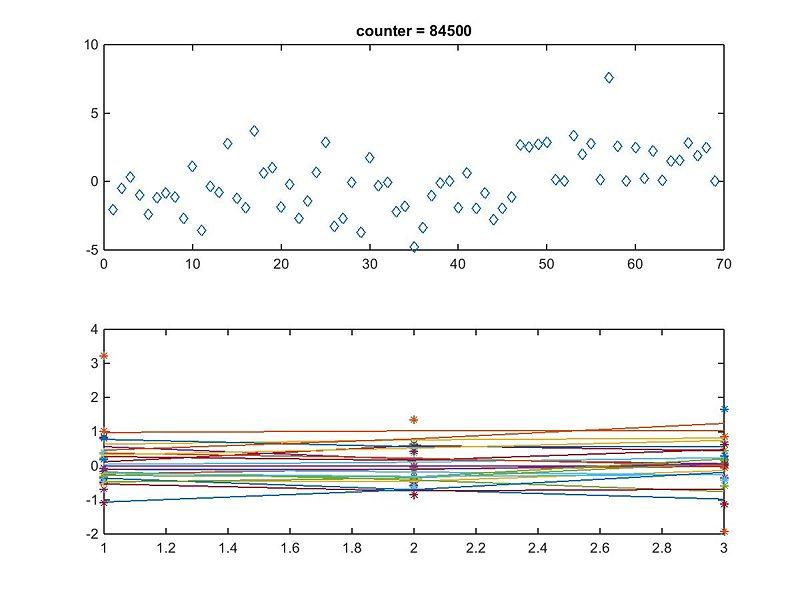 File:22-genes 47-edges Dahlquist-data Sigmoidal estimation fixb-1 fixP-0 graph optimization diagnostic.jpg