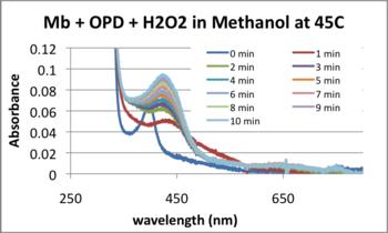 MRH20130402 45C absorbance.png