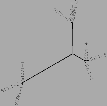 Figure 6:The visit 1 tree for subjects 2, 11, and 12 (the nonprogressors), generated by CLUSTALW.