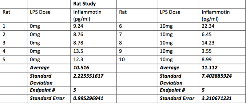 File:Rat Study copy.png