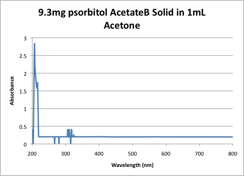 Image:9.3mg psorbitol AcetateB Solid in 1mL Acetone.png