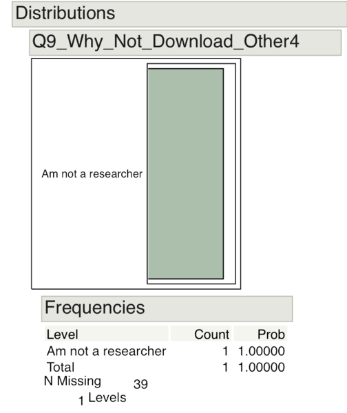 Image:Q9-why-not-download-other.png
