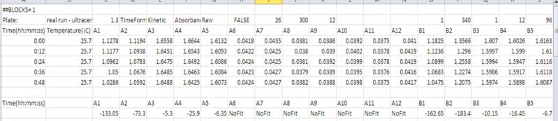 File:Best export format for Softmax Pro-kinetic data.jpg