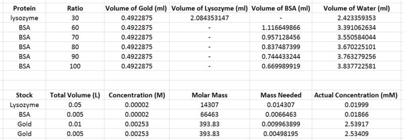 File:Lysbsa.2.26.png