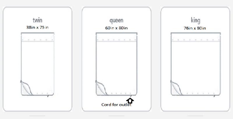 File:Bedding--diagram.png
