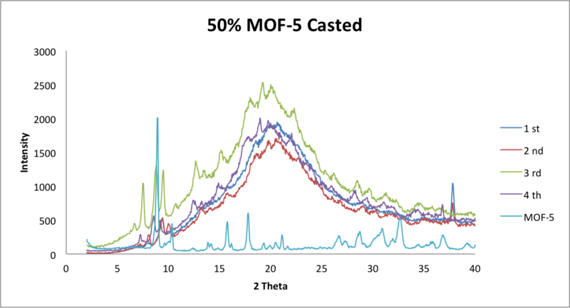 File:5 23 2014 MOF5 comparison.png