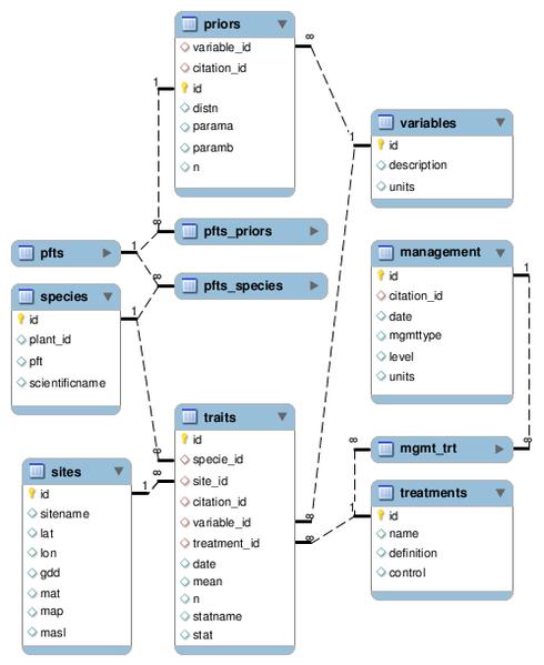 File:DBModelForMike 20091026.jpg