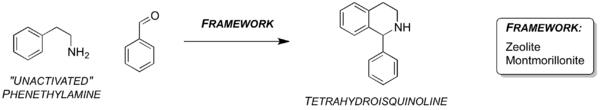 Scheme 3: Synthesis of tetrahydroisoquinolines using heterogenous zeolite[15] and montomorillonite[16] catalysts.