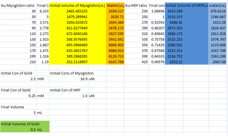 File:Screen Shot 2013-11-03 at 5.38.05 AM.png