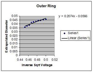 Outer RIng.JPG