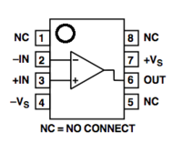 Diagram showing the connection of each pin on the OpAmp. -IN = negative input, +IN = positive input, -Vs = negative voltage supply = ground, +Vs = positive voltage supply = +9V, OUT = output, NC = pin not connected to anything. (Reproduced from data sheet.)