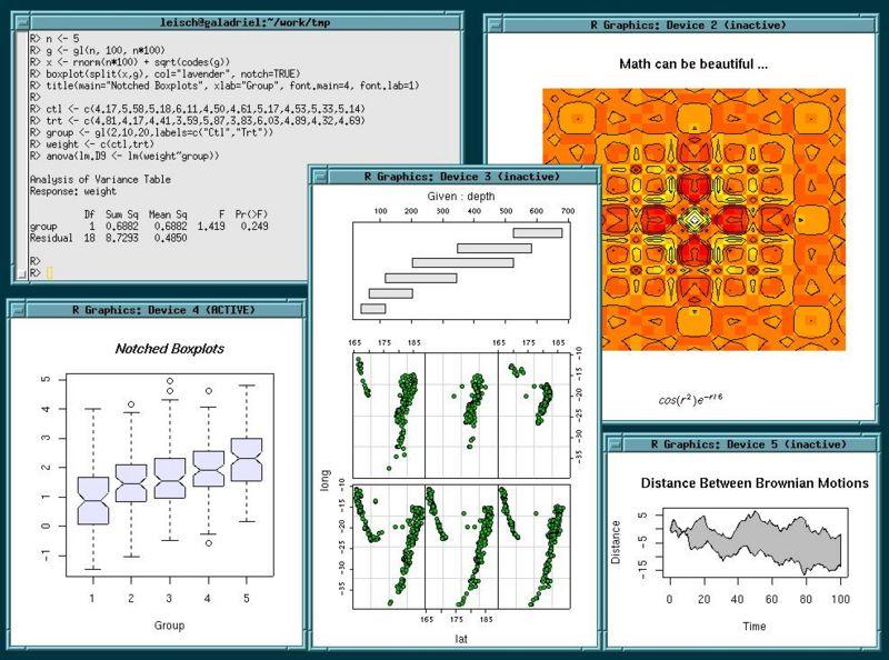 File:R screenshot Unix.jpg