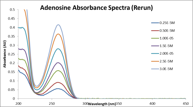 File:20130903 adenosineAbs 2.png