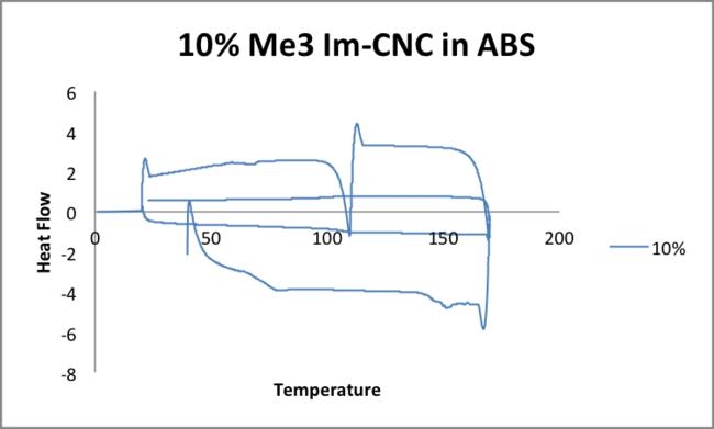 5 23 2014 10 mod CNC ABS megan.png