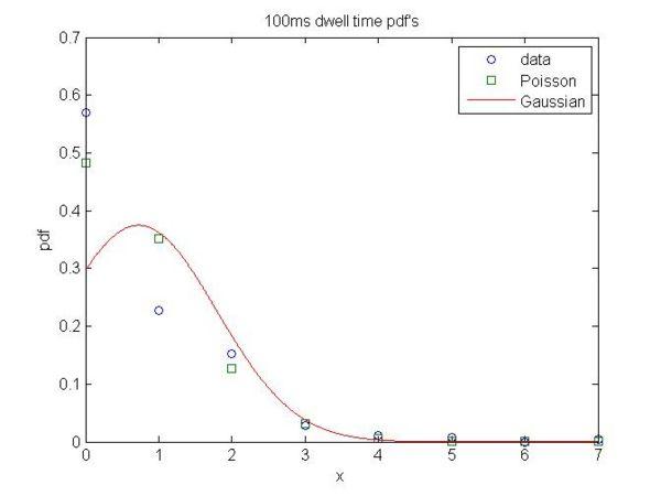 100 ms prob.jpg
