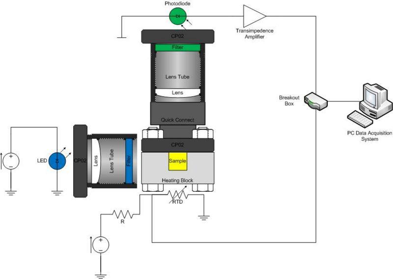 File:DNA Melting Optical System Diagram.jpg