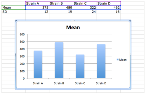 making a bar graph in excel