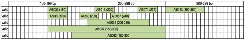 20120113 MultiplexMap1.png