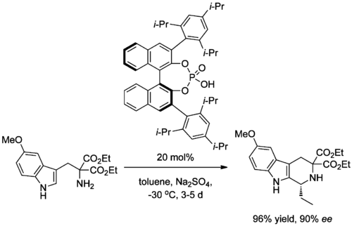 Scheme (List 2006). Chiral Phosphoric Acid-catalyzed PS Cyclization of Typtamine Diesters