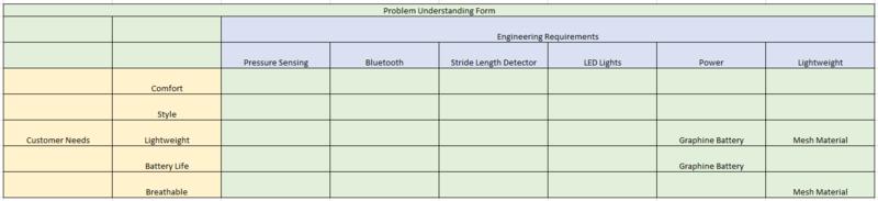 File:Problem Understanding Form.PNG