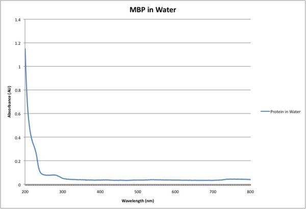 MBPinwater.jpg