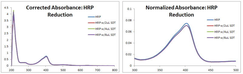 Image:2013 0917 HRP reduction spectra.PNG