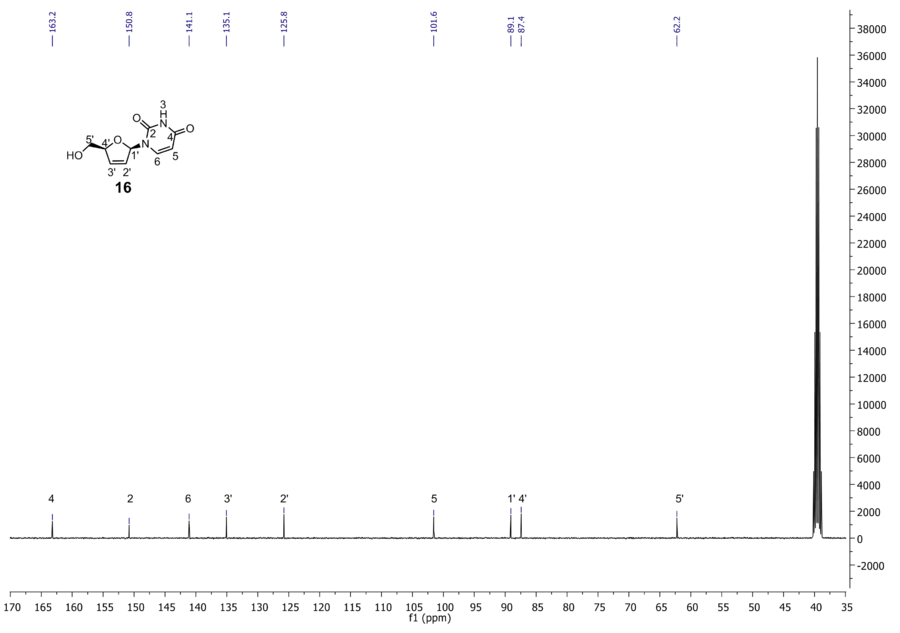 13C NMR of compound 16