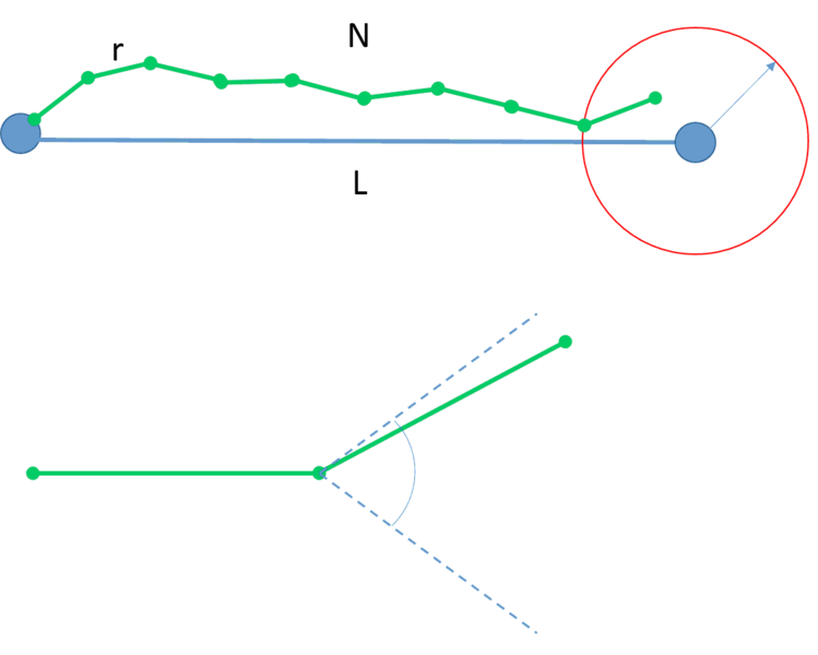 File:TJU-figure3.3.3.png