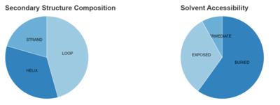 Week 13 structure comparison.png