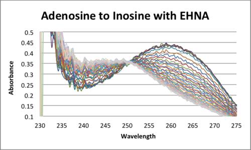 Adenosine to Inosine EHNA.png