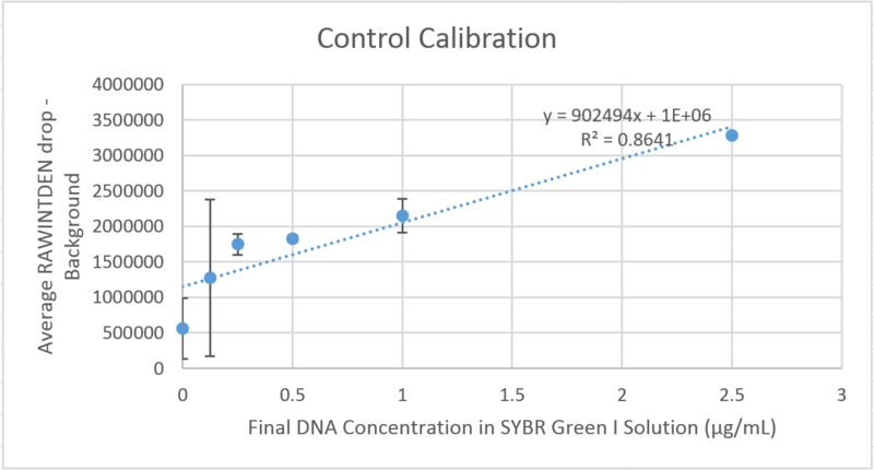 File:C CalibrationGroup11.png