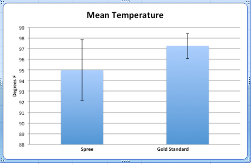 File:Meantemperature.jpg