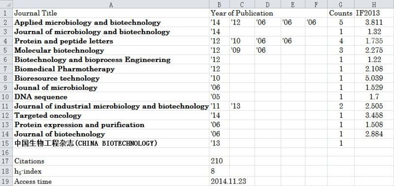File:Pubstatistics.davidwang201411251322.jpg