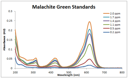 2014 0905 MG standards abs.PNG