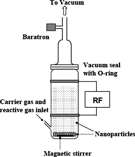 File:Plasmareactor.jpg