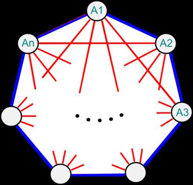 BIOMOD-2012-UTokyo-UTKomaba-noscillate system simlemodel.png
