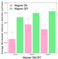 MagMT Fig 4b.png